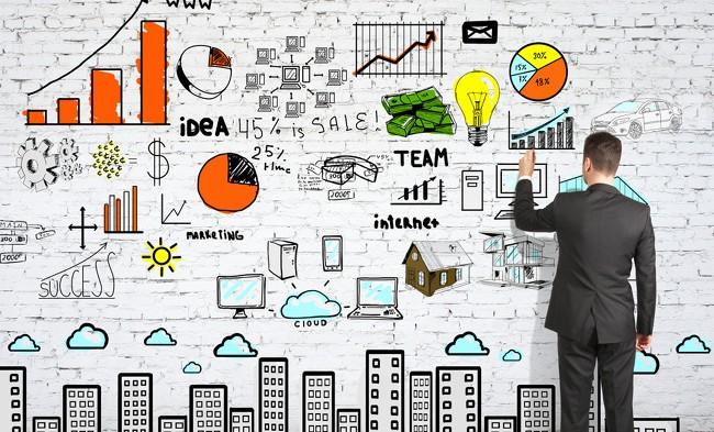 التسويق لرواد الأعمال- الجزء الثاني